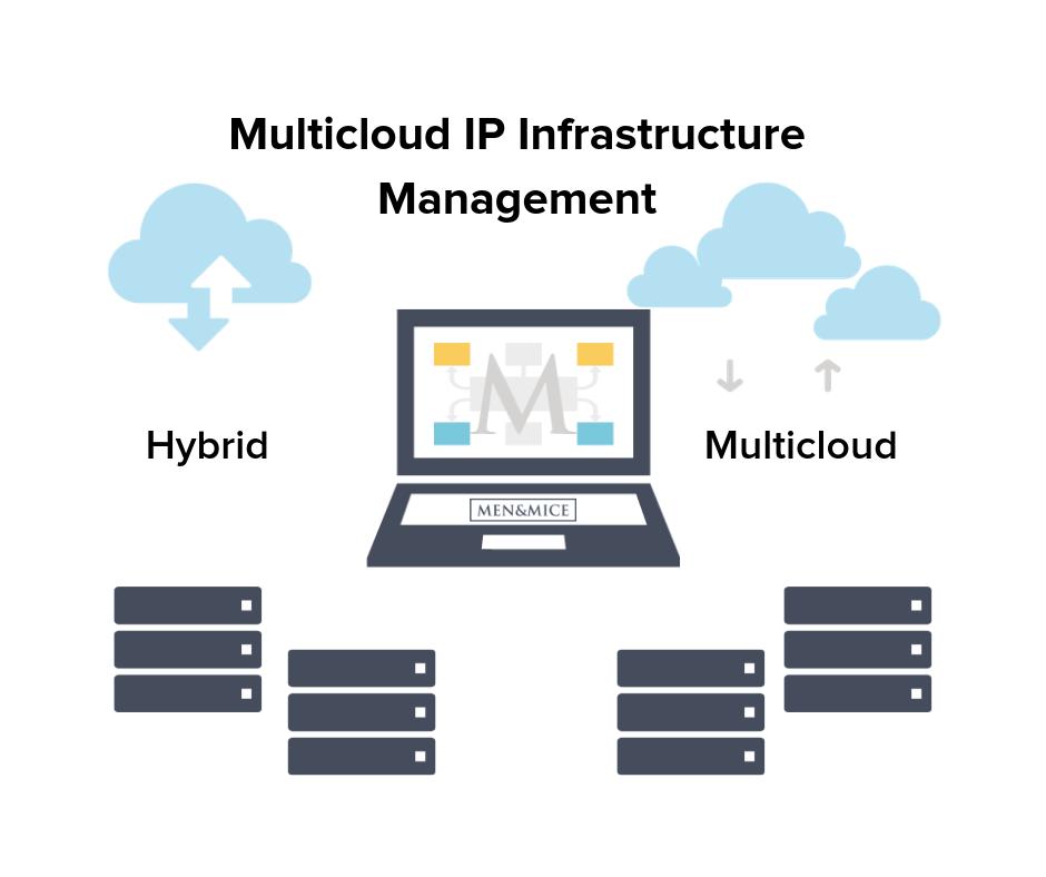 Hybrid multicloud IP management